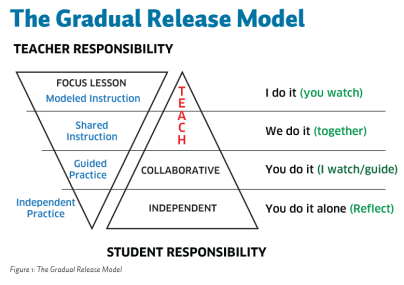 GRR-model